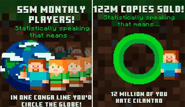 Minecraft: 122 millones de copias vendidas y 55 millones de jugadores mensuales
