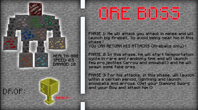 Imagen donde podemos ver una explicación del jefe que añade este mod, el Ore Boss.