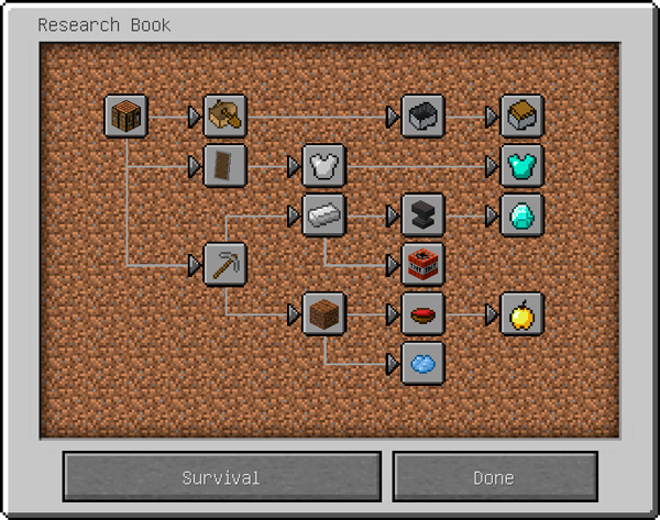 Imagen donde podemos ver uno de los árboles de desarrollo de objetos que propone el mod From the Ground Up 1.12.2.