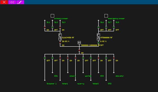 Imagen donde podemos ver la interfaz de uno de los terminales que agrega el mod Networks Manager 1.12, 1.12.1 y 1.12.2.