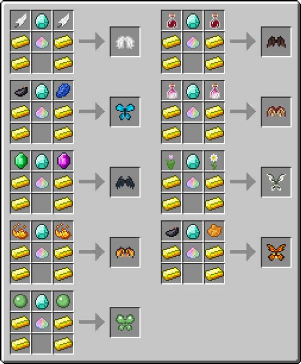 Imagen donde podemos ver el proceso de fabricación de cada una de las alas que agrega el mod Wings 1.12.2.