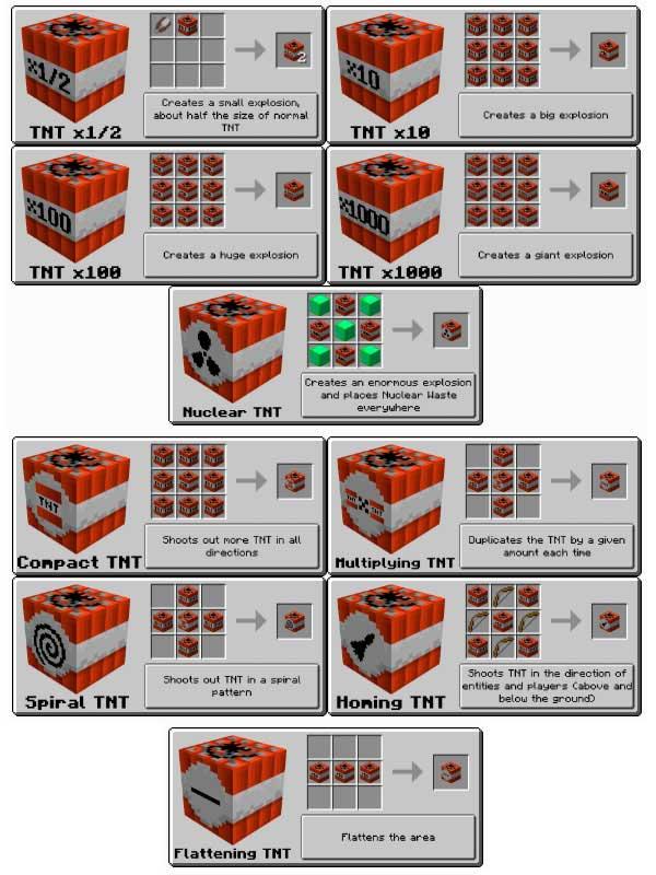 Imagen donde podemos ver todas las variantes de explosivos que podremos crear con el mod Ghost's Explosives 1.12.2.