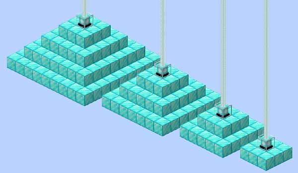 estructura de la pirámide del beacon