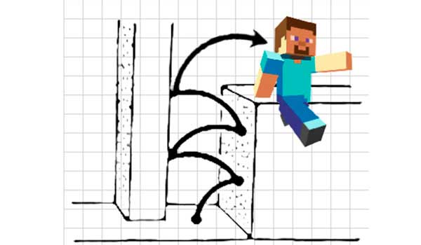 Wall-Jump 1.16.1, 1.16.3 y 1.16.4