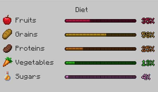 Diet 1.16.5