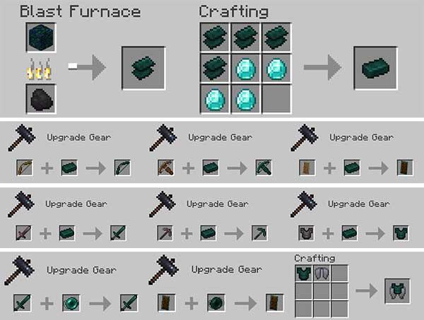 Imagen donde podemos ver los distintos procesos de fabricación de los objetos Enderita que ofrece la Enderite 1.16.1, 1.16.2, 1.16.3, 1.16.4 y 1.16.5 mod.