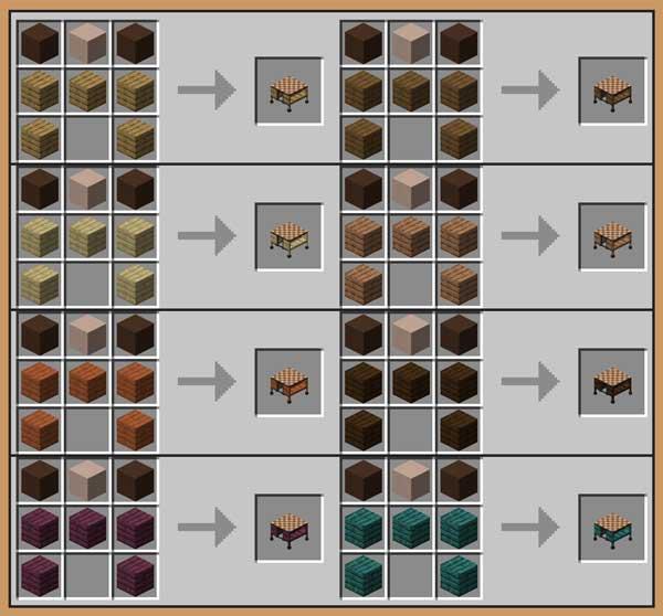 Imagen donde podemos ver cómo se fabrican las mesas de ajedrez que nos permitirá fabricar el mod Table Top Craft 1.16.3, 1.16.4 y 1.16.5.